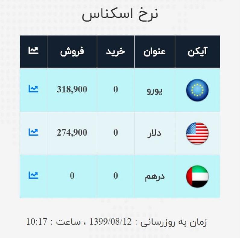 صرافی-ملی-12-آبان