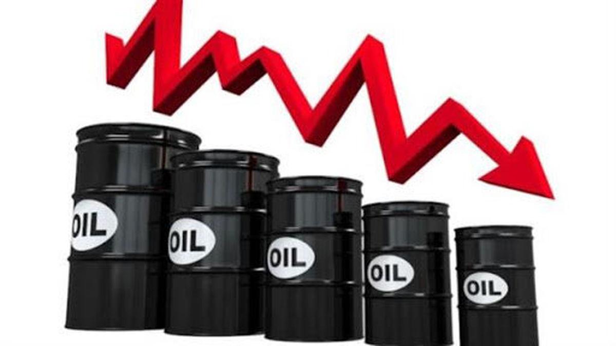 قیمت نفت دوباره سقوط کرد