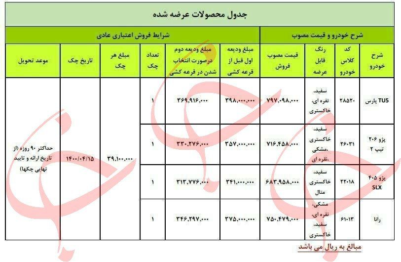 :قیمت جدید محصولات ایران خودرو اعلام شد