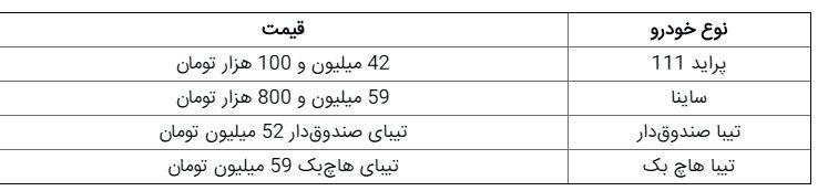قیمت جدید پراید اعلام شد/قیمتهای جدید چهار خودروی پرتقاضا + جدول
