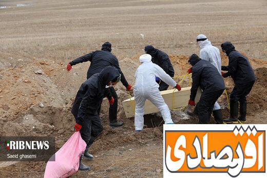 نحوه دفن فوت شدگان کرونایی در تهران + فیلم