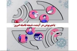 دورکاری ادارات مجموعه شرکت مخابرات ایران براساس وضعیت رنگ بندی کرونای استانها