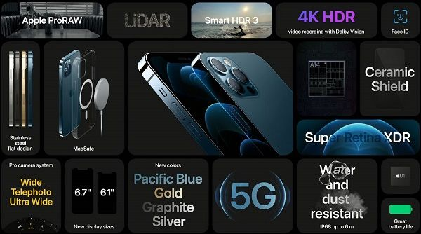 اپل از آیفون ۱۲ رونمایی کرد